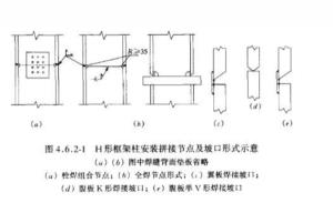 高频焊接H型框架柱拼接接头宜采用螺栓和焊接组合节点或全焊节点
